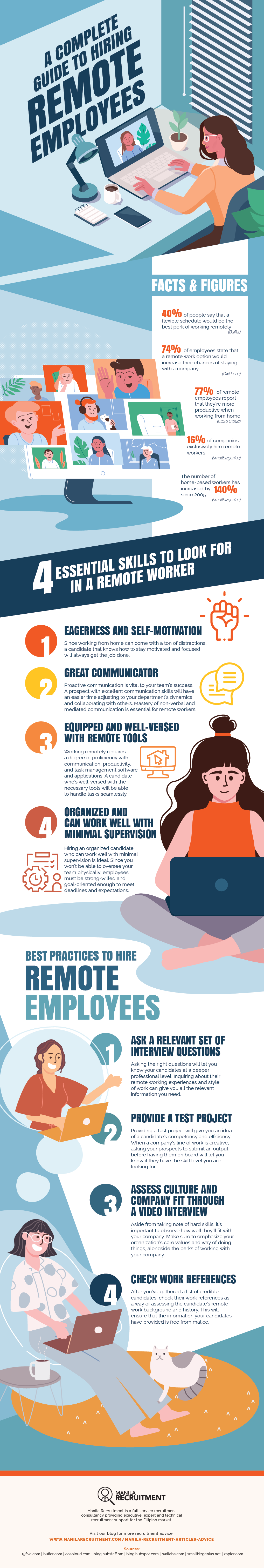 A Complete Guide to Hiring Remote Employees #infographic