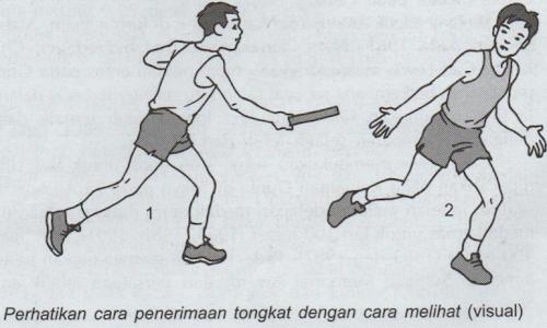 LARI SAMBUNG (Lari Estafet)