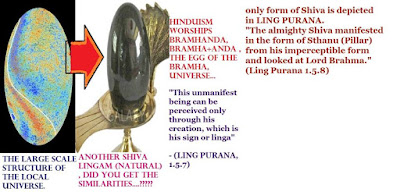 shiva lingam science and facts