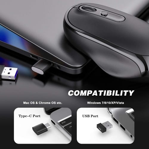 Review Seenda Type C Wireless Computer Mouse