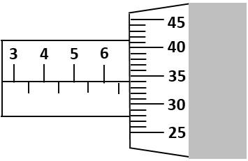 ilustrasi gambar mikrometer sekrup