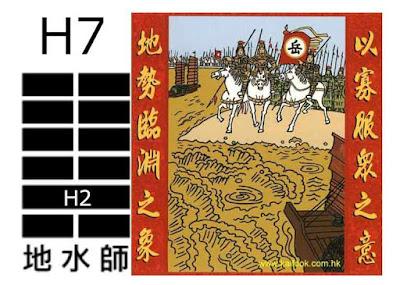 Hexagramme 7 du Yi king