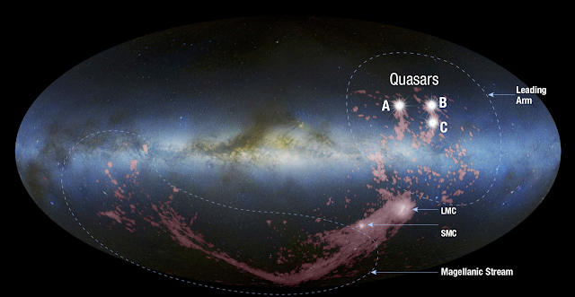 An image of the Magellanic Stream with the Leading Arm, a cloud of gas ripped from the Large Magellanic Cloud (LMC) and Small Magellanic Cloud (SMC) system. The quasars used in the current study to analyze the Leading Arm are labeled A-C. SPACE TELESCOPE SCIENCE INSTITUTE