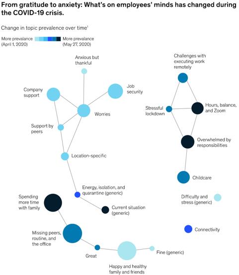 Как добиться успеха в HR-аналитике