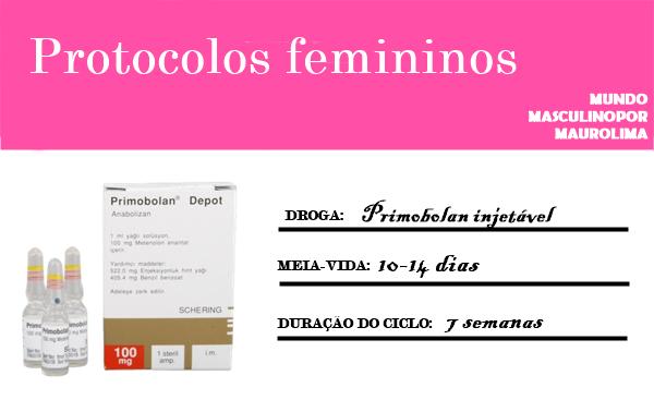 Anabolics #42 Ciclo Feminino  de Primobolan Injetável (Ciclo Médio / Definição)