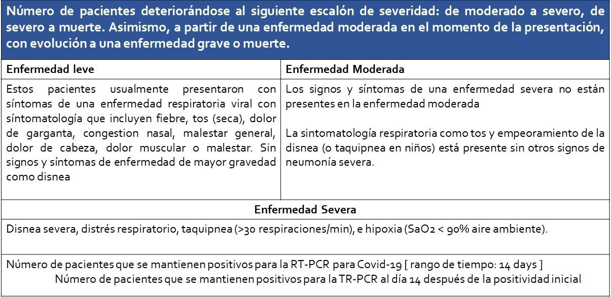 mecanismo de accion de la ivermectina en el covid19 estudio dakha medical college ensayo clinico fase 3 evidencia de efectividad