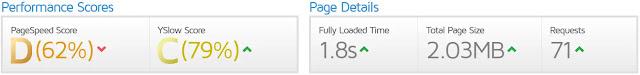 Fenix Responsive Magazine Personal Blog Landing Page Portfolio Business Services Blogger Template Theme