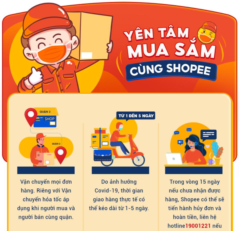 Mã giảm giá Shopee free ship