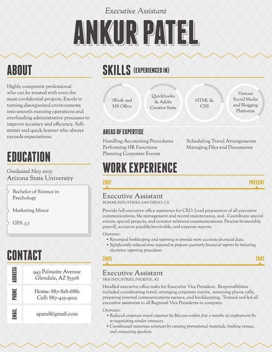 English major skills resume