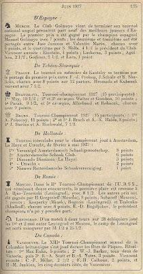 Información sobre el I Torneo Nacional de Ajedrez de Murcia 1927 en La Stratégie, junio de 1927