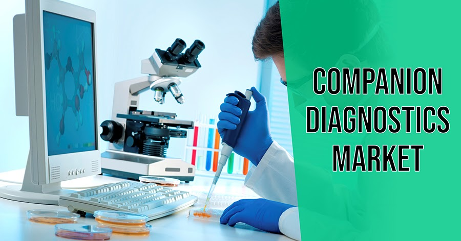 Companion Diagnostics Market Rising Growth and Future Analysis