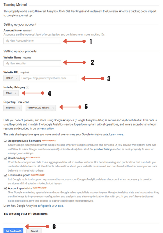 Anditoblog-Cara mendaftrakan Blog ke Google Analytics