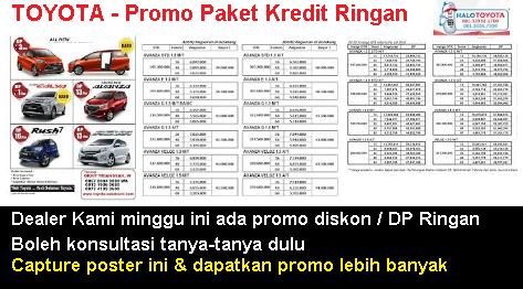 Harga Kredit Toyota Agya Palembang Promo Diskon 2020