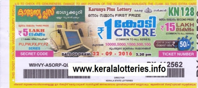Official Kerala lottery result of Karunya Plus (KN-162)