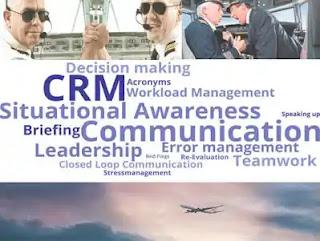 Crew Resource Management (CRM),COCKPIT Resource Management (CRM)  ,Flight Safety, HUMAN FACTORS AVIATION