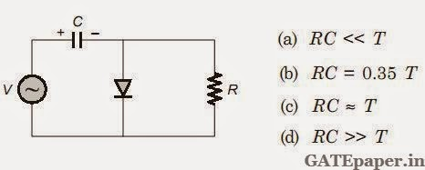 Previous Year GATE Questions on Diode Applications