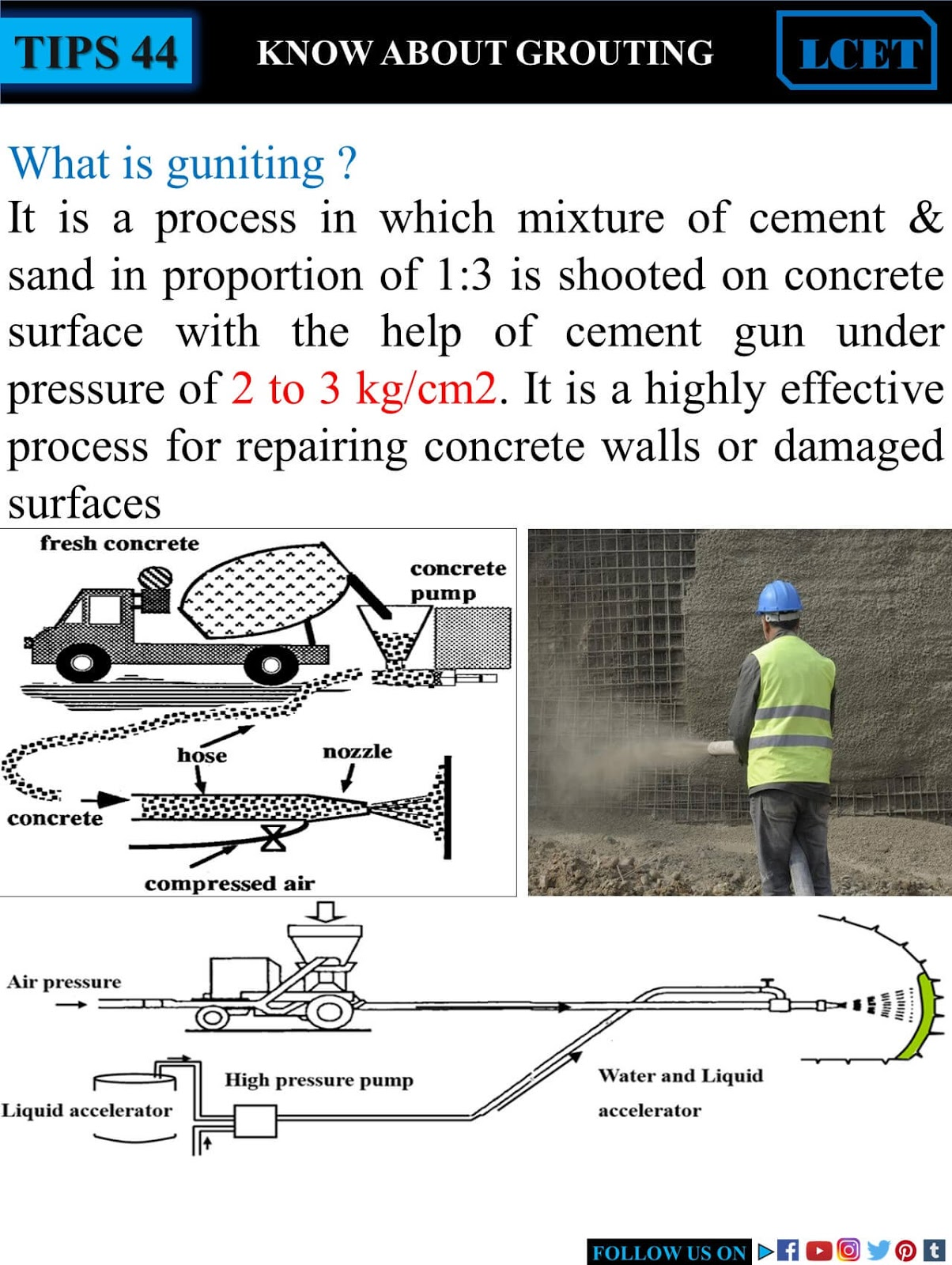 TIPS FOR CIVIL ENGINEERS