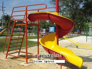 jual mainan perosotan spiral