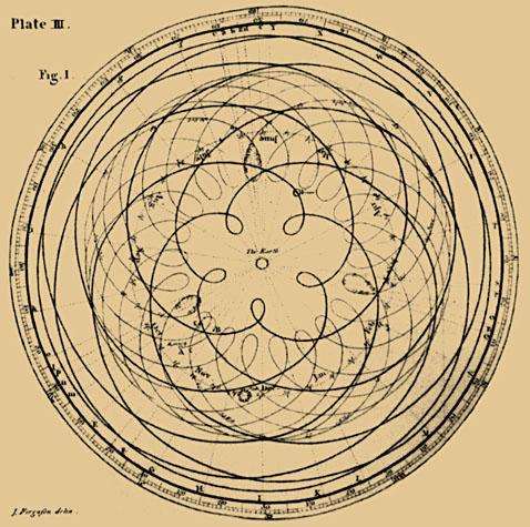 Kosmic Mind: Venus Retrograde 2012