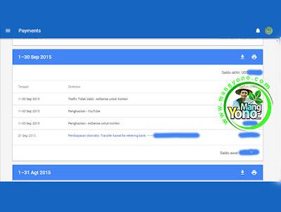Pembayaran Google Adsense Bulan September 2015.