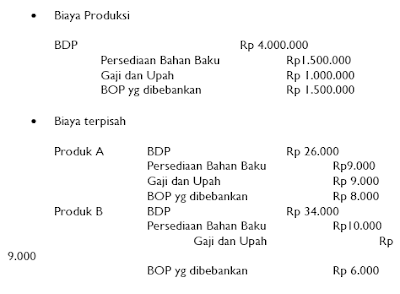 Akuntansi Produk Bersama 9