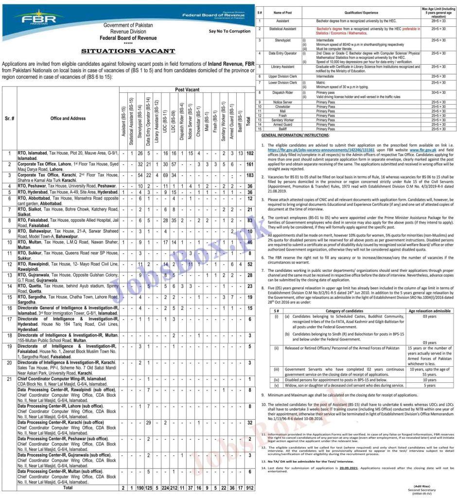 Federal Board of Revenue FBR Jobs 2021 – Download Application Form