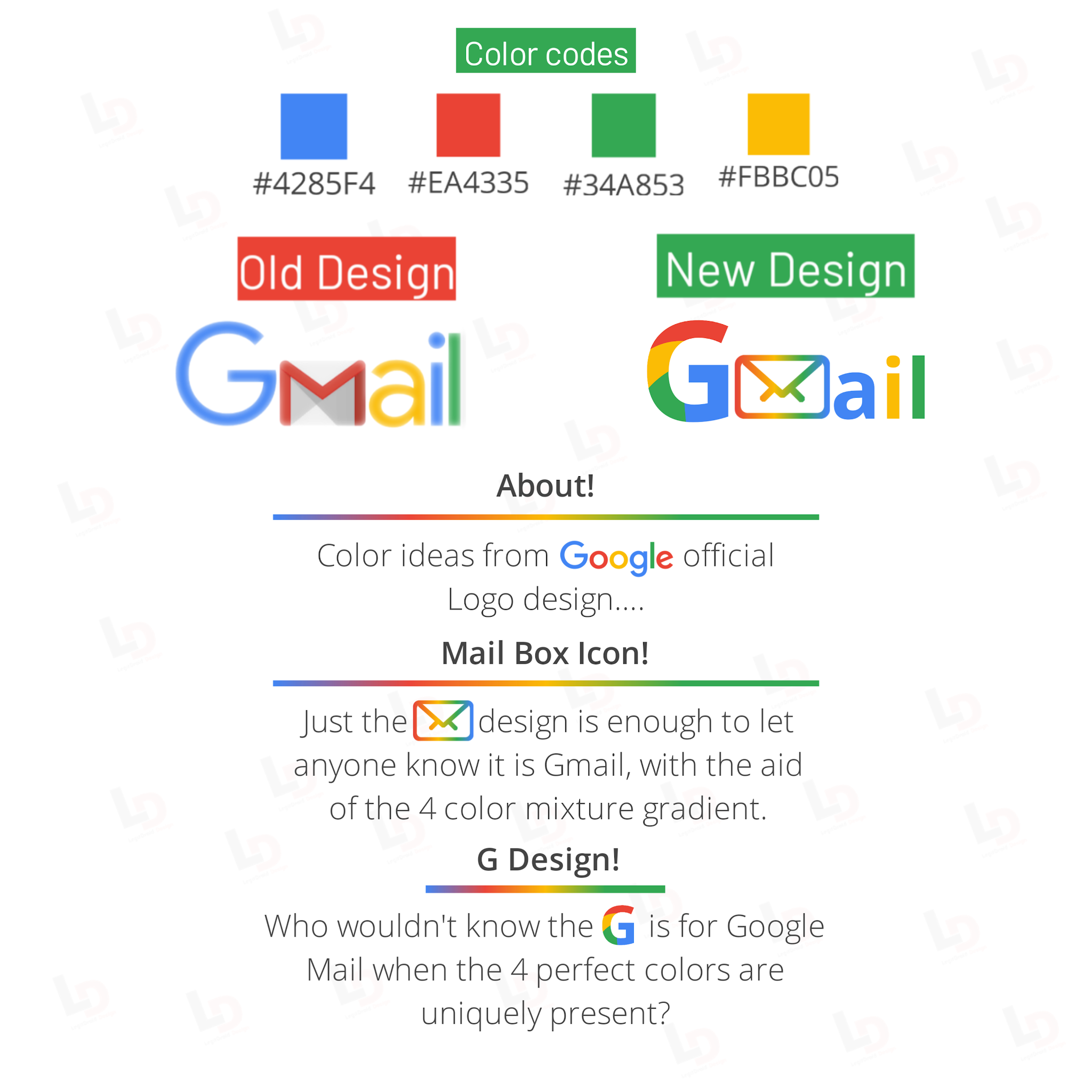 Gmail redesign logo