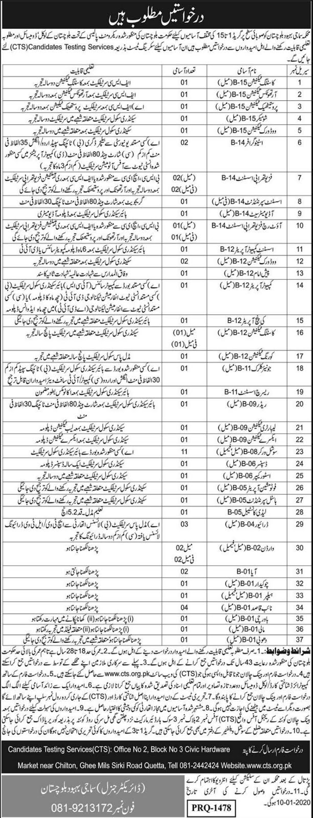 Social Welfare Department Balochistan Jobs January 2020