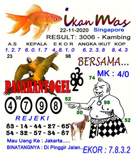 Syair Ikan Mas SGP Minggu 22 November 2020