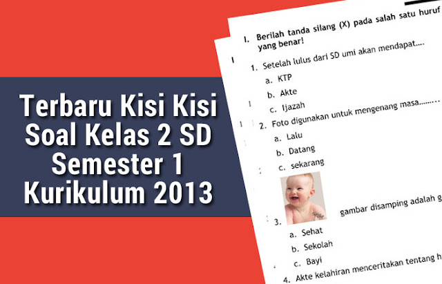 Kisi Kisi Soal Kelas 2 SD Semester 1 Kurikulum 2013