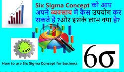 how to use six Sigma-Hindi | why we use Six Sigma | benefits of Six Sigma-Hindi