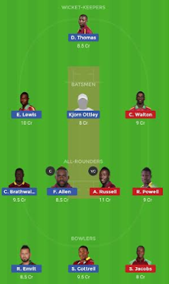 SKN VS JAM dream 11 team | JAM vs SKN