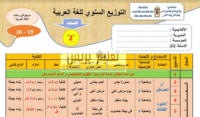 التوزيع السنوي مرجع في رحاب اللغة العربية للمستوى الثاني ابتدائي للموسم الدراسي 2019/2020