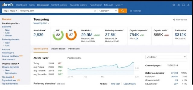 Top 10 Ahrefs Alternatives for keyword Research