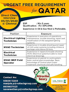 Free requirement for Qatar