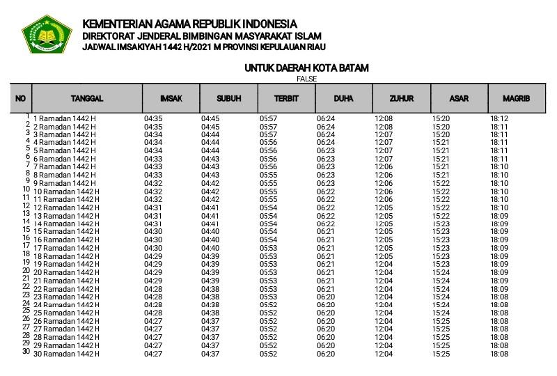 Jadwal Imsakiyah Ramadhan 2021 untuk Kota Batam Format Pdf