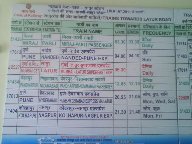 relve time table