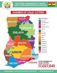 EXCLUSIVE: EC Indicates 17,027,641 Eligible Voters