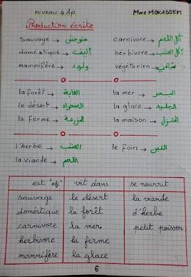 مراجعة قيمة في اللغة الفرنسية للسنة الرابعة ابتدائي الجيل الثاني للفصل الثاني 2021