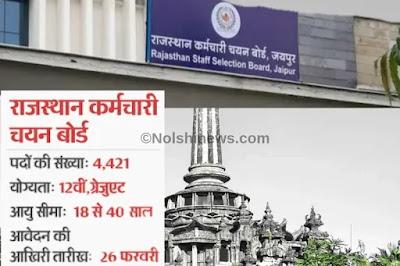 राजस्थान के कर्मचारी चयन बोर्ड ने पटवारी के कुल 4,421 पदों पर मांगें गये आवेदन के लिए तारीख बढ़ा दी