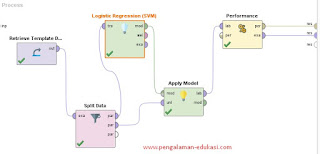 model algoritma