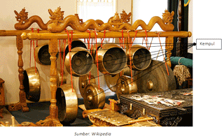 Alat Musik (Ricikan) Kempul Ricikan Struktural Karawitan Jawa
