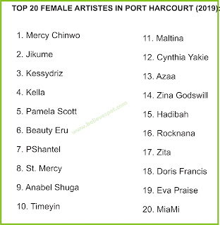 Top 20 female artistes in Port Harcourt (2019)