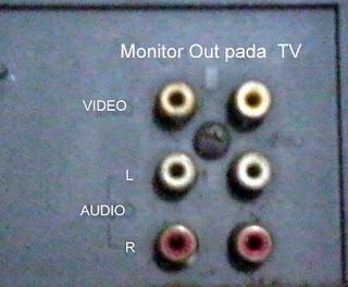 cara-setting-output-monitor-TV-ke-sound-system