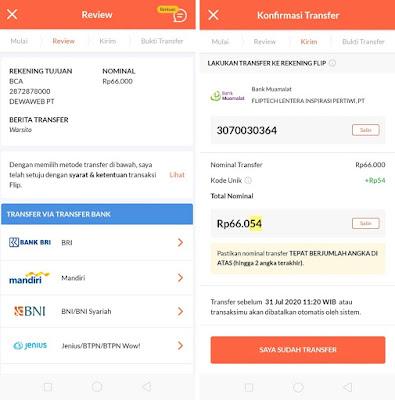 cara transfer gratis antar bank
