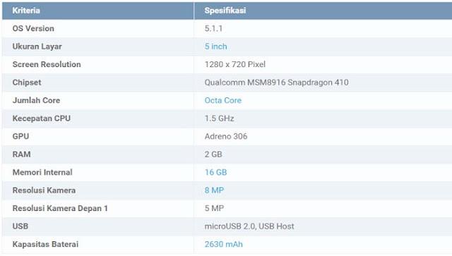 HP Oppo harga termurah