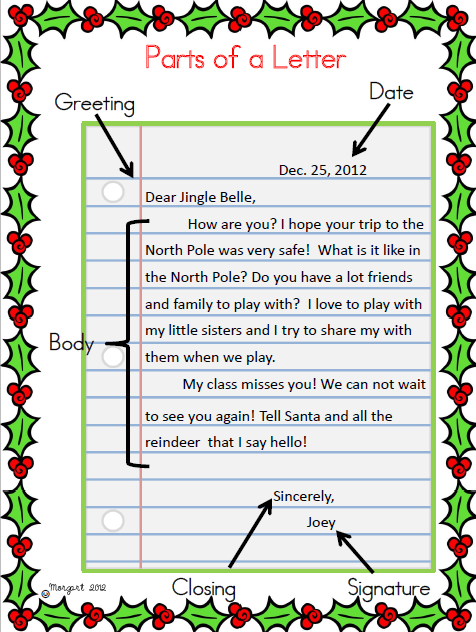 Parts Of A Letter Anchor Chart Gumus Northeastfitness Co