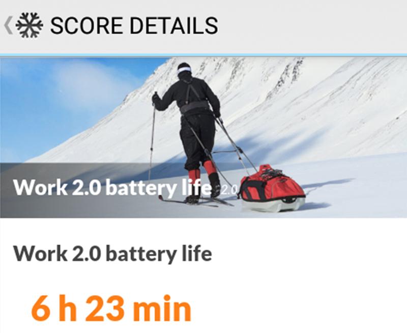 PC Mark score