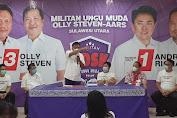 Tuntaskan Masalah Sampah dan Air di Manado, Olly: Butuh Sinergitas OD-SK dan AA-RS