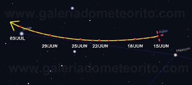 como observar o asteroide Palas no céu em 2015